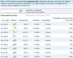 weatherforecasts020109.jpg