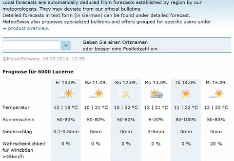 weatherforecasts100910.jpg