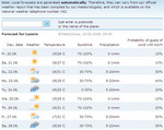 weatherforecasts190608.jpg