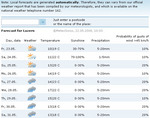 weatherforecasts220508.jpg