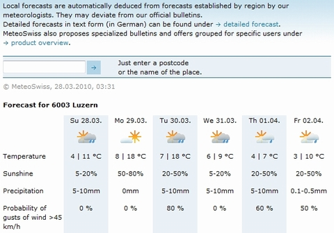 weatherforecasts280310.jpg