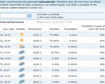 weather_forecasts140707.JPG
