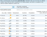 weatherforecasts011107.jpg