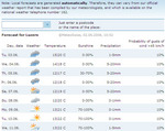 weatherforecasts020608.jpg