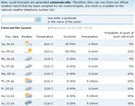 weatherforecasts031008.jpg