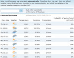 weatherforecasts031208.jpg