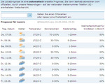 weatherforecasts060808.jpg