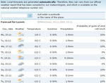 weatherforecasts141208.jpg