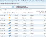 weatherforecasts160808.jpg