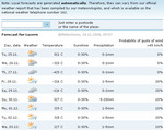 weatherforecasts241108.jpg