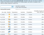 weatherforecasts280808.jpg