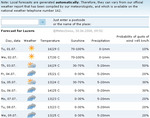 weatherforecasts300608.jpg
